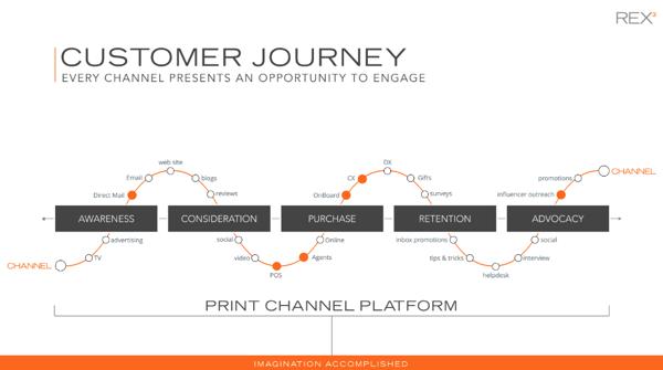 Customer_Journey.png